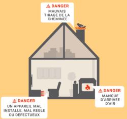Brandwonden infographic fr